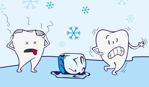 Чувствительность зубов на холодное